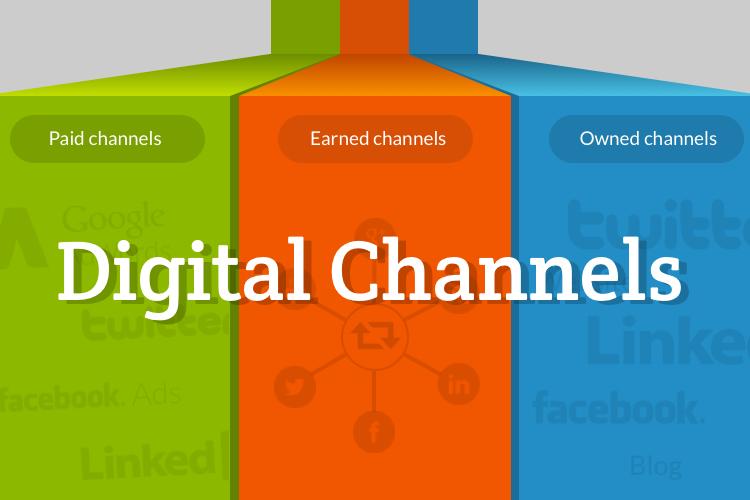 inbound marketing channel promotion
