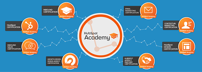 What You Can Learn From Hubspot Training Courses