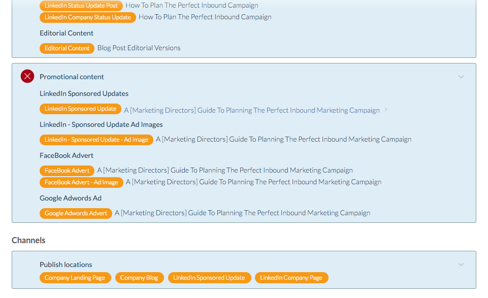 content digital channel promotion strategy