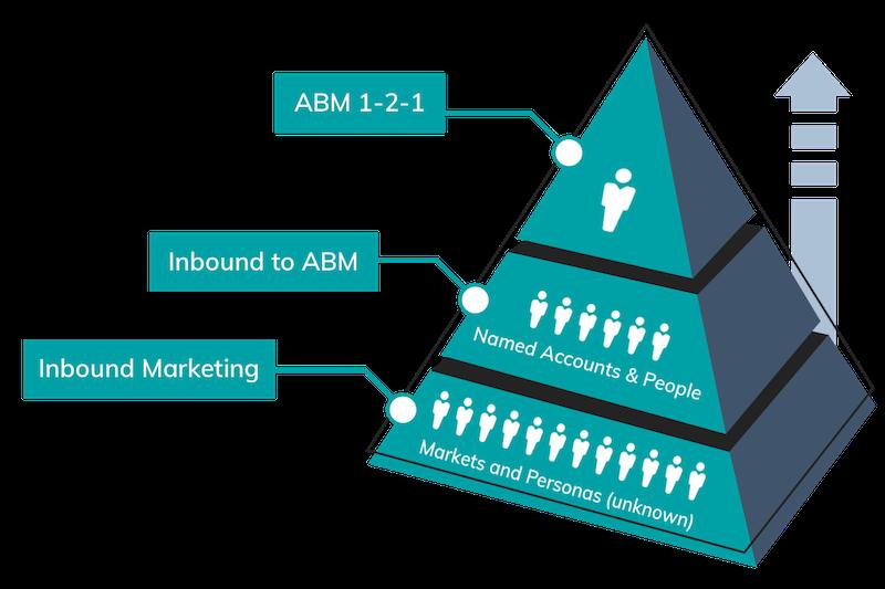 img-abm-methodology-1.png
