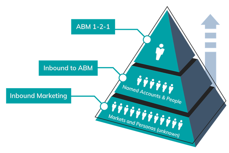 img-abm-methodology-1.png