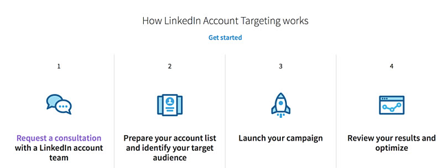linkedin_account_targeting-1.png