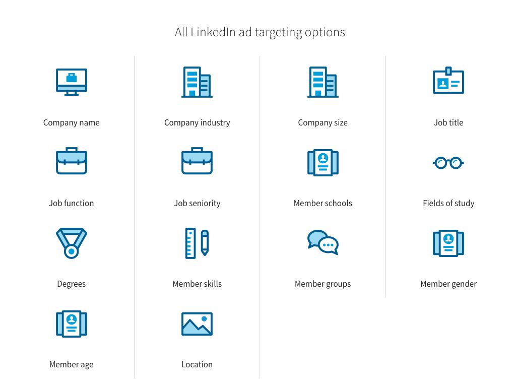 linkedin_targeting.png