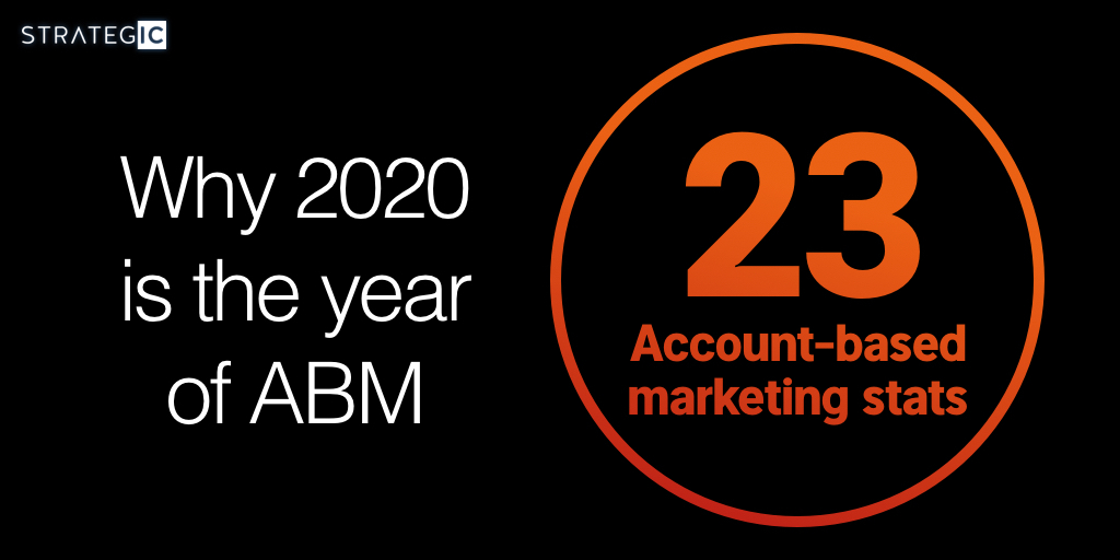 Why 2020 is the Year of ABM: 23 Account-based Marketing Stats