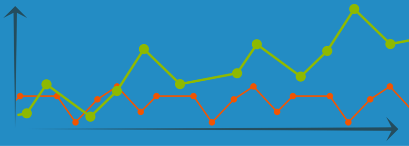 [Case Study] Paid Inbound Campaign Generates a 283% Increase in Client Sales Appointments Year-on-Year