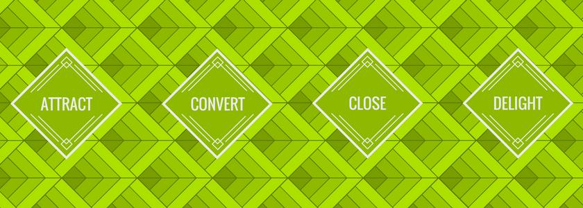 3 Reasons Why Inbound Marketing Works