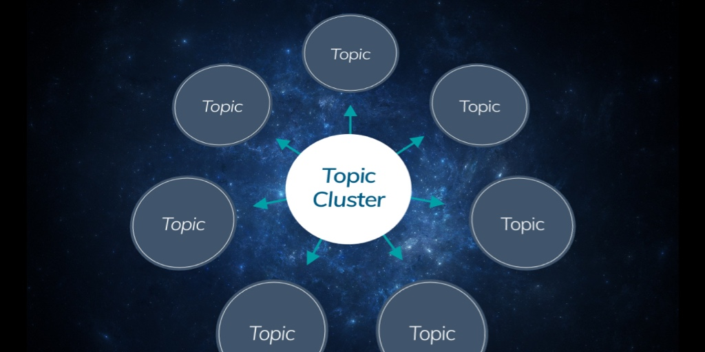 What is a Topic Cluster? The Benefits to SEO and Content Strategy