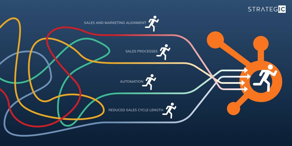 4 Ways HubSpot Sales Software Can Streamline Your Sales Process