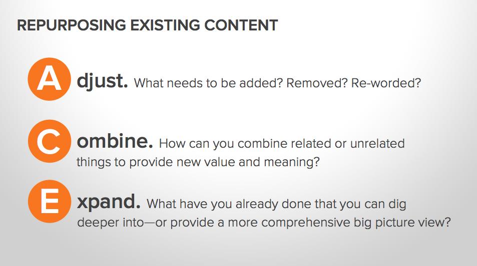 Inbound 2015 – Content Marketing Tips