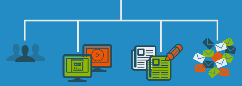 How to Resource Inbound Marketing Content