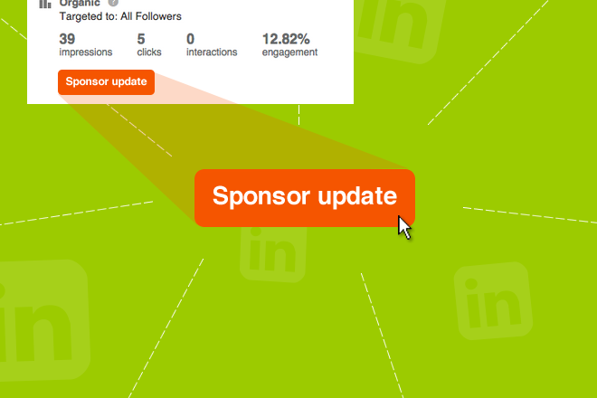 How to use LinkedIn sponsored updates for B2B lead generation